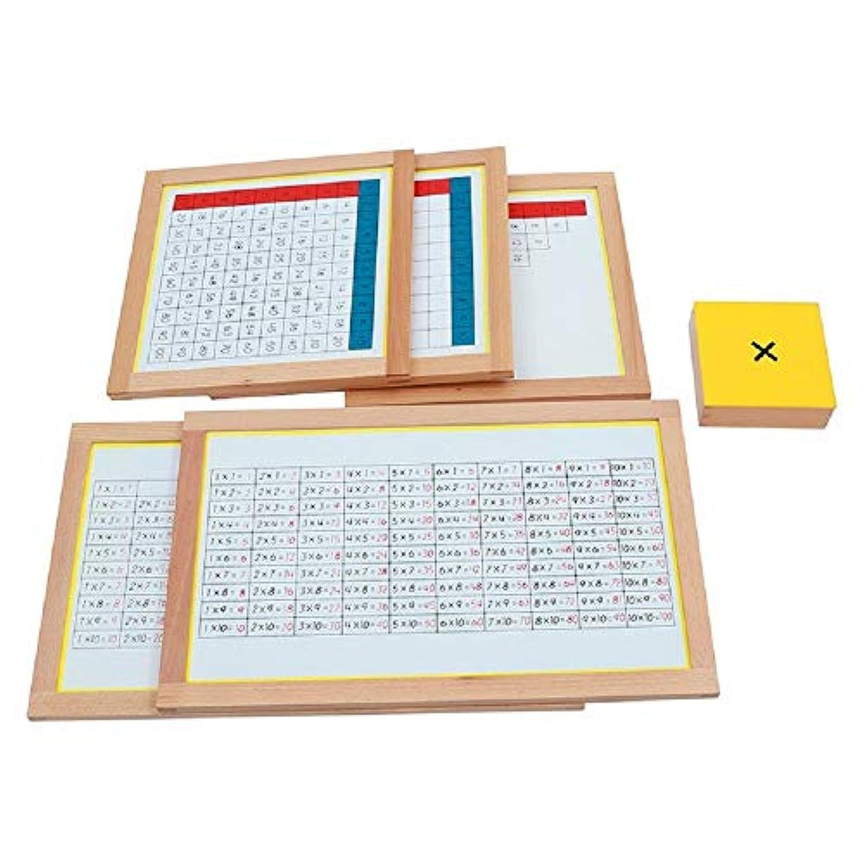 Zhenyu キッズ おもちゃ ベビー 木製 多用途 作業チャート 学習 教育 就学前 トレーニング