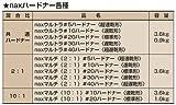 naxマルチ(10:1) #20ハードナー(標準型)_1kg[日本ペイント]