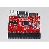IDE - SATA双方向変換アダプタ I 型 Cyberplugs