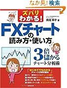ズバリわかる FXチャートの読み方使い方