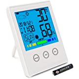 Digital Hygrometer, Humidity Gauge Indicator with Backlight, Digital Indoor Thermometer Humidity Monitor with Alarm Clock, Hu