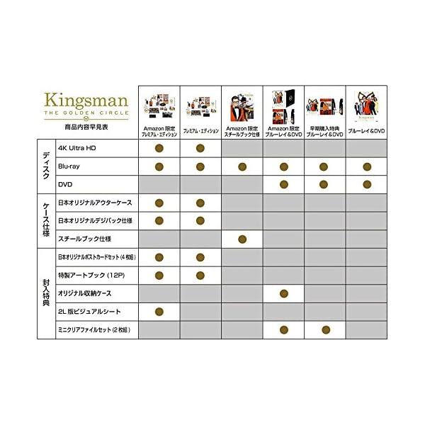 【早期購入特典あり】 キングスマン:ゴールデン...の紹介画像6