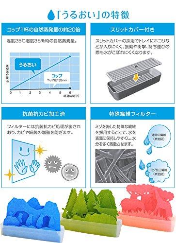 積水樹脂 セキスイ 自然気化式エコ加湿器 うるおい ブルー UL-NK-BL