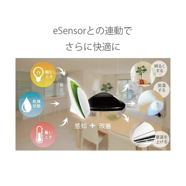LinkJapan eRemote IoTリモ...の紹介画像6