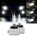 RCP HIDバルブ 車用ヘッドライト D3S/D3R汎用 純正交換 35W Xenon HID 6000K 発光色選択可能 明るさアップ 加工なし 2年保証 RCP-D3C - 2,925 円