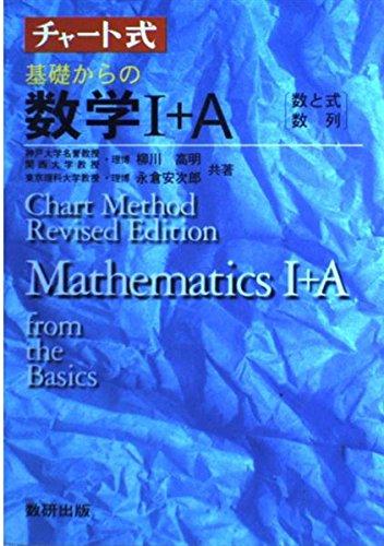 基礎からの数学I+A―数と式,数列 (チャート式)の詳細を見る