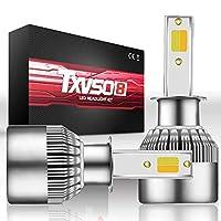 LED 高/低ビーム ヘッドライト コンバージョンキット ライト 球根 32W 3600LM 6000K 白 H1 / H3 / H7 (Style : H7)