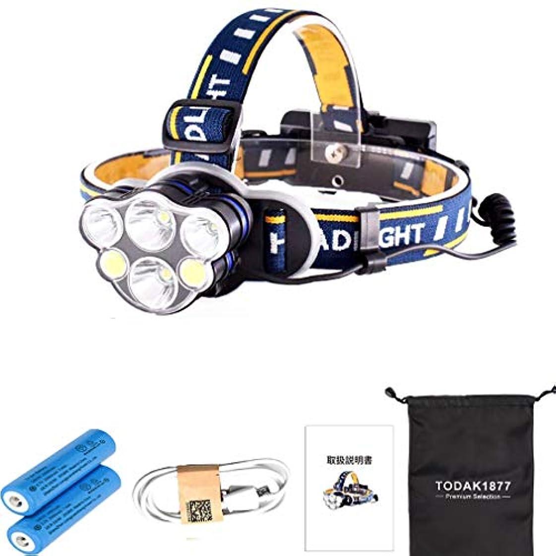 宿泊盆地冷凍庫TODAK1877 LEDヘッドライト usb充電式 8点灯モード 18650電池 防災 作業 登山  防水ヘッドランプ 釣り