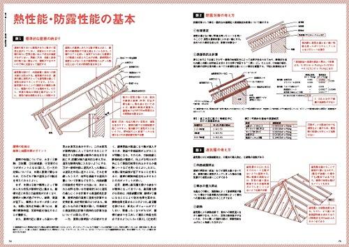 最もくわしい 屋根・小屋組の図鑑