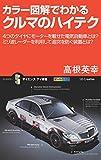 カラー図解でわかるクルマのハイテク 4つのタイヤにモーターを載せた電気自動車とは?ミリ波レーダーを利用して追突を防ぐ装置とは? (サイエンス・アイ新書) 画像