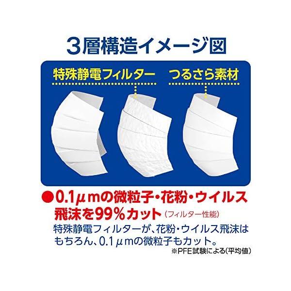 (PM2.5対応)快適ガードさわやかマスク レ...の紹介画像6