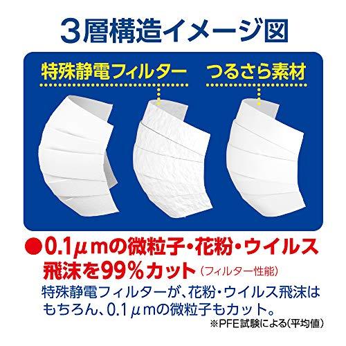 『(PM2.5対応)快適ガードさわやかマスク 小さめサイズ 60枚入』の4枚目の画像