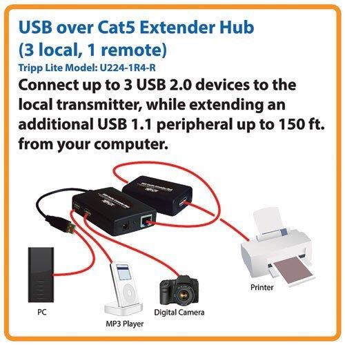 Tripp Lite/4ポートUSBハブ cat5以上U224-1R4-R 並行輸入品