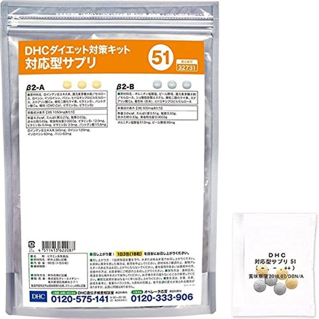 日焼け分析的アクセシブルDHCダイエット対策キット対応型サプリ51
