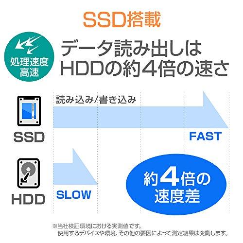 『mouse ノートパソコン MB-BN25I782S-ZN Windows 10/Corei7/15.6インチ/SSD240GB/8GBメモリ』の3枚目の画像