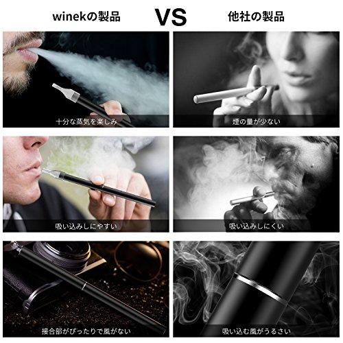 『Winek プルームテック PloomTech C-Tec 互換バッテリー 大容量 300mAH 2本入り 電子タバコ 対応バッテリーキット 50パフLEDお知らせ機能搭載』の1枚目の画像