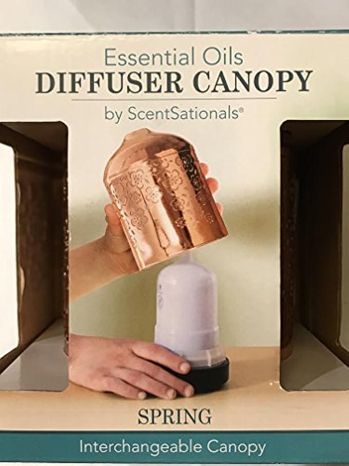チャネル哲学者階下ScentSationals Essential Oils Interchangeable Diffuserキャノピー( for use with Ultrasonic Diffuser ) – ばね