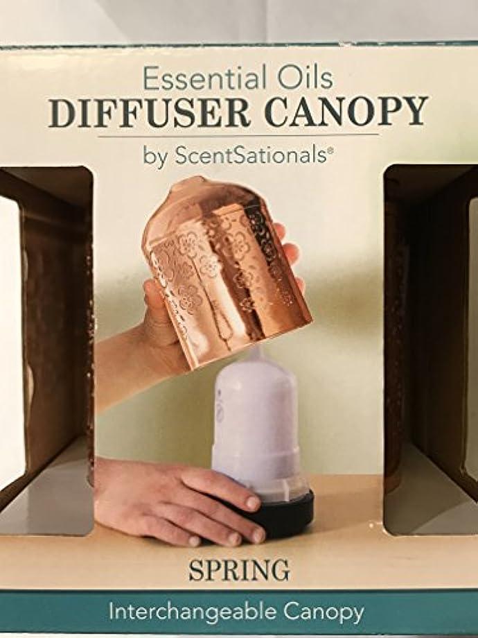 ソロ相関する否定するScentSationals Essential Oils Interchangeable Diffuserキャノピー( for use with Ultrasonic Diffuser ) – ばね