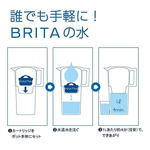 JAPAN ブリタ ナヴェリア ホワイトメモ カートリッジ2コ付 1.3L