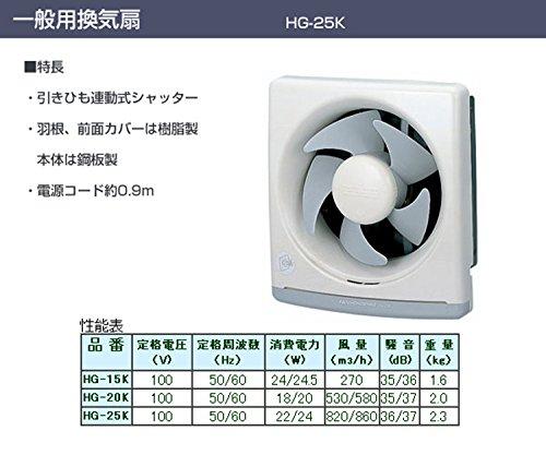 日本電興(NIHON DENKO) 一般換気扇(羽根径25cm/連動式) ホワイト HG-25K