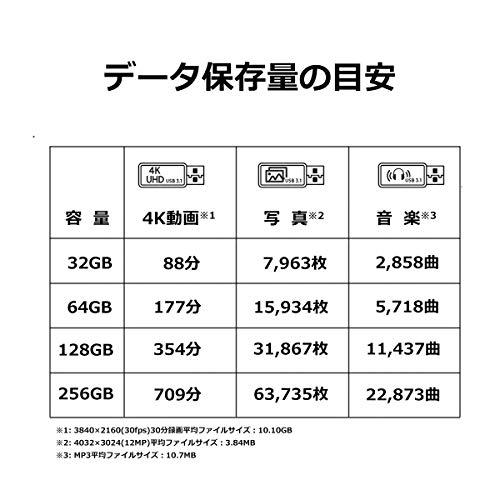 『Samsung USBメモリ 32GB キャップ式 正規代理店保証品 MUF-32DB/EC』の2枚目の画像