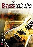 Die Basstabelle: Akkorde fuer Jazz, Rock und Pop und die wichtigsten Tonleitern