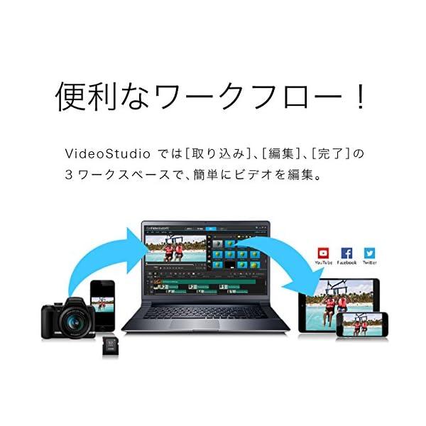 Corel VideoStudio Pro X...の紹介画像3