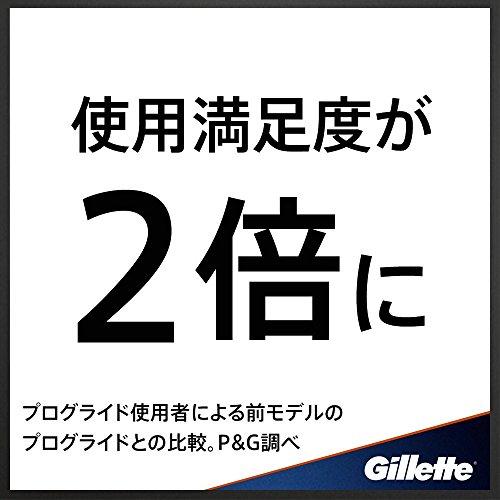ジレット プログライド フレックスボール マニュアル ホルダー 替刃4コ付き(1組)