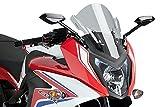 Puig 7003H RACING SCREEN 【SMOKE】 HONDA CBR650F (14-15) プーチ スクリーン カウル オートバイ バイク パーツ