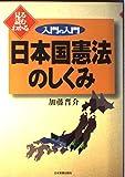 入門の入門 日本国憲法のしくみ―見る読むわかる