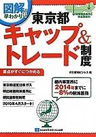 東京都キャップ&トレード制度―総力削減義務と排出量取引 図解早わかり