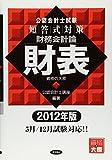 公認会計士試験短答式対策 財務会計論 財表〈2012年版〉
