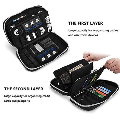 DEFWAY Passport Holder - RFID Blocking Waterproof Travel Passport Wallet Document Organizer Bag for Electronics Accessories Phone