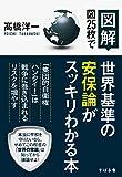 【図解】図25枚で世界基準の安保論がスッキリわかる本
