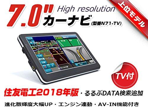 [해외]N7117TV 내비게이션 용 바이저와 5 연 시가/N7117TV visor for navigation and 5-cigar cigar