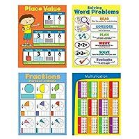 Carson-Dellosa Math, Grades 3-5 Chartlet Set