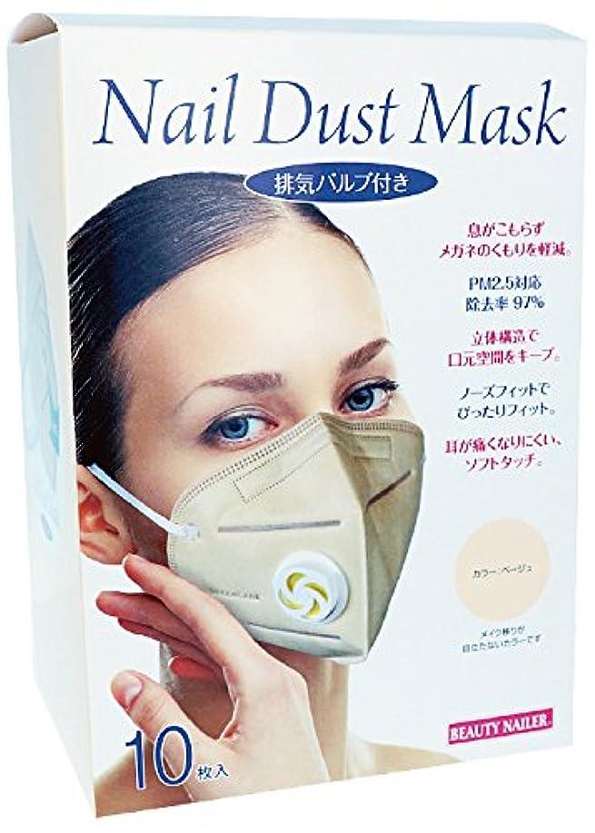 居眠りする急いで文献排気バルブ付き ネイルダストマスク(MASK-04)
