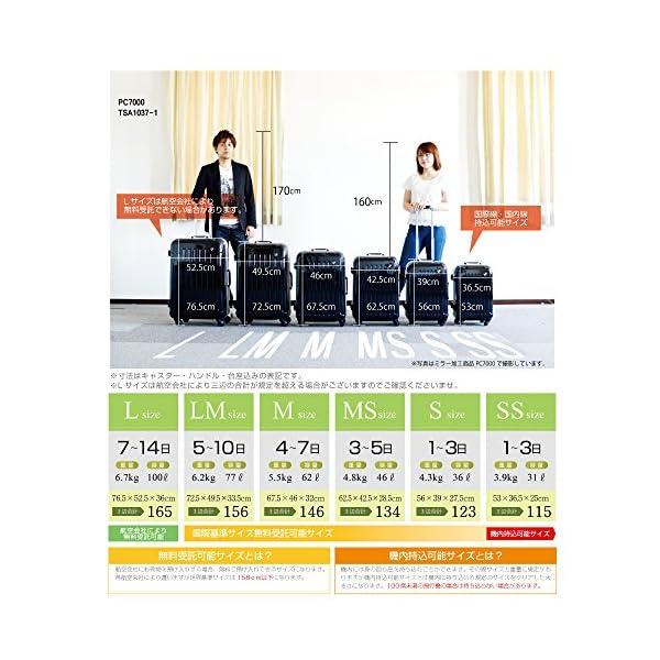 S型 シアンブルー / newPC7000 ス...の紹介画像8