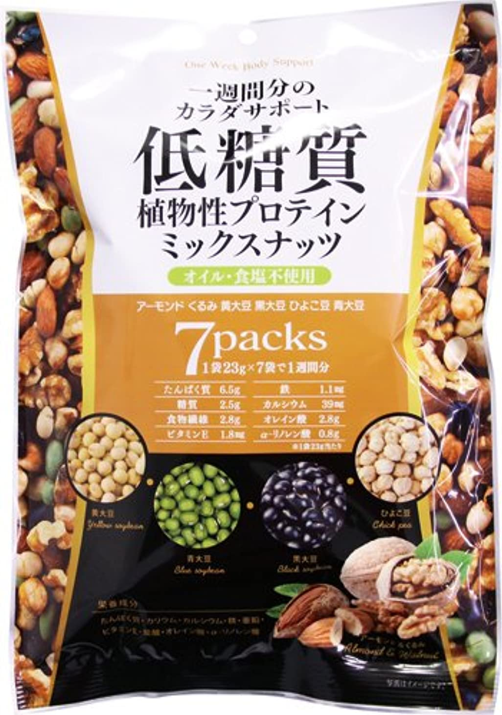 暴徒バッフルキノコ低糖質ミックスナッツ 23g×7袋