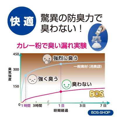 『驚異の防臭袋 BOS (ボス) 非常用 トイレ セット【凝固剤、汚物袋、BOSの3点セット ※防臭袋BOSのセットはこのシリーズだけ!】 (5回分)』の2枚目の画像
