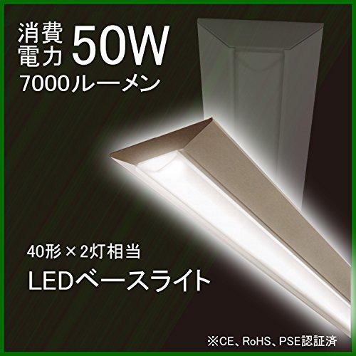 高機能逆富士 直付逆富士LEDベースライト 器具一体型 逆富...