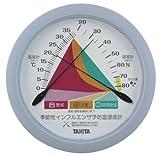 TANITA アナログ式 季節性インフルエンザ予防温湿度計 大型 ブルー TT-548-BL
