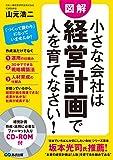 「【CD-ROM付】小さな会社は経営計画で人を育てなさい!」山元 浩二
