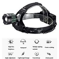 LEDグレアヘッドライト、ズームロングショットランプを着ているスーパーブライトハイパワーキャンプに適しています、マウンテンバイク、釣り、走る、キャンプ、徒歩で旅行