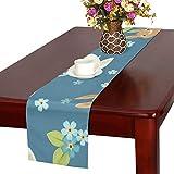 GGSXD テーブルランナー すばしこい ブルーうさぎ クロス 食卓カバー 麻綿製 欧米 おしゃれ 16 Inch X 72 Inch (40cm X 182cm) キッチン ダイニング ホーム デコレーション モダン リビング 洗える