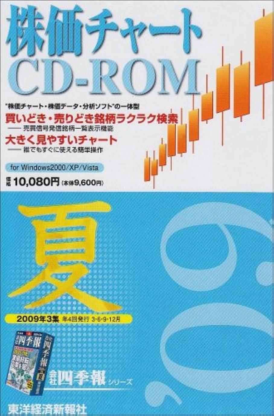 絶えず科学者睡眠株価チャートCD-ROM2009年3集夏号