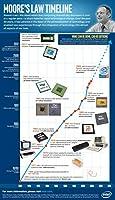 INTEL SLAWF Intel Xeon クアッドコア 2.5Ghz/1333Mhz、6 MB、X3320、LGA775(更新済み)