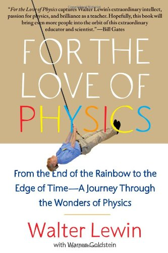 FOR THE LOVE OF PHYSICSの詳細を見る