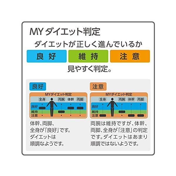 オムロン 体重・体組成計 カラダスキャン ブル...の紹介画像5