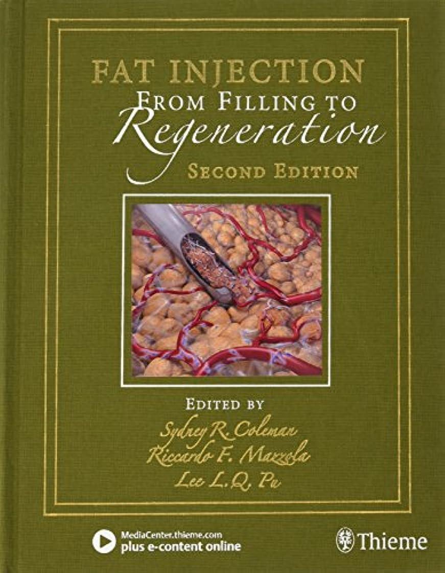 予想外打ち上げる認知Fat Injection: From Filling to Regeneration